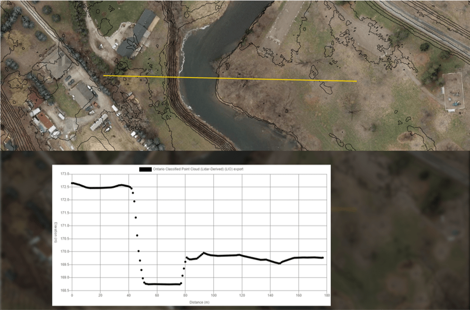 Cross section of slope and river in Equator mapping software